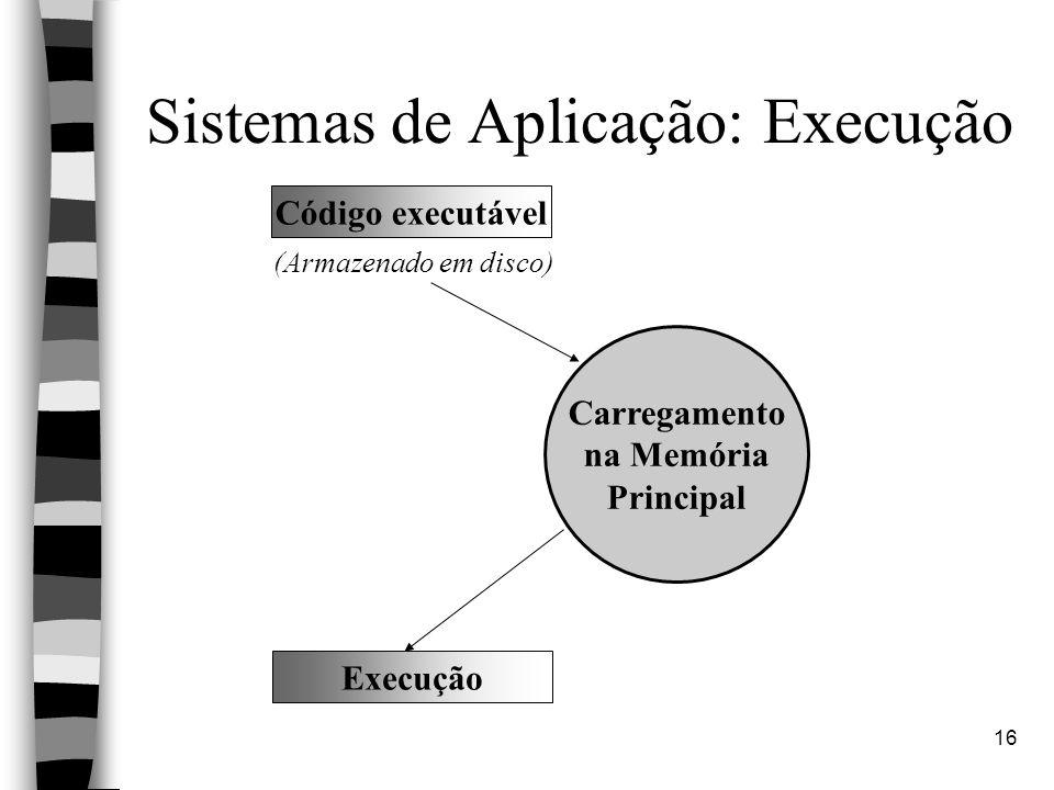 16 Sistemas de Aplicação: Execução Código executável Carregamento na Memória Principal Execução (Armazenado em disco)