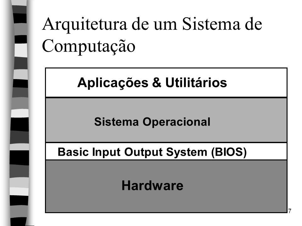 17 Arquitetura de um Sistema de Computação Aplicações & Utilitários Sistema Operacional Basic Input Output System (BIOS) Hardware