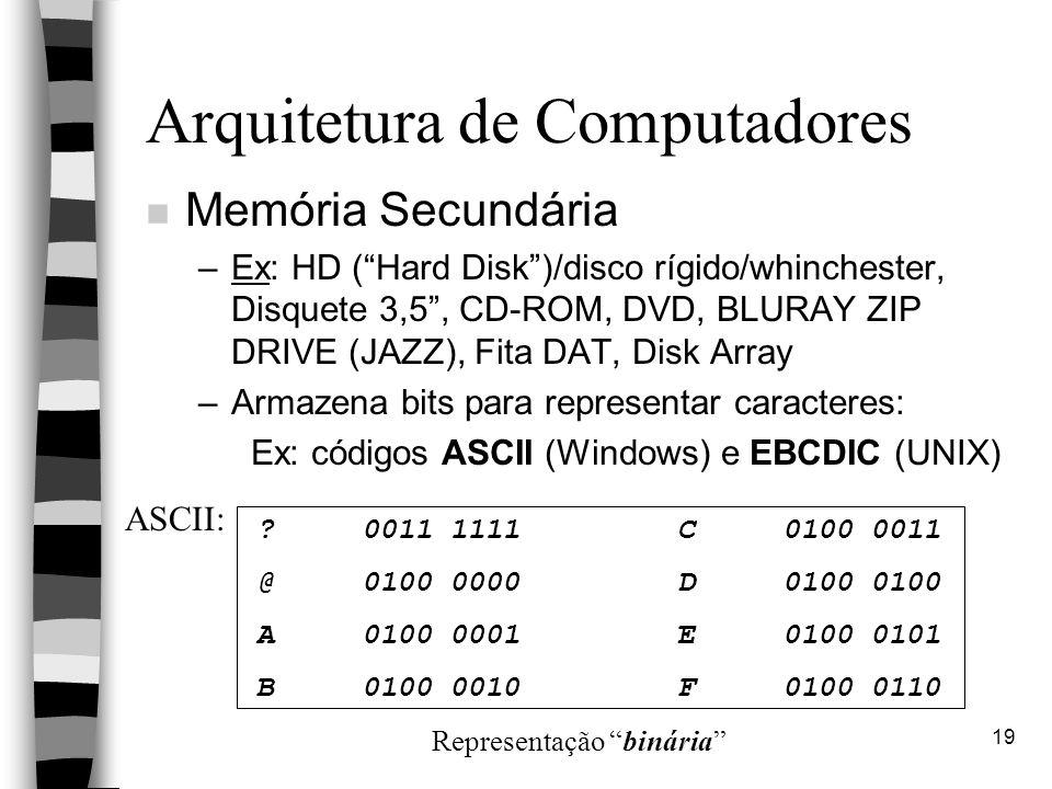19 Arquitetura de Computadores n Memória Secundária –Ex: HD ( Hard Disk )/disco rígido/whinchester, Disquete 3,5 , CD-ROM, DVD, BLURAY ZIP DRIVE (JAZZ), Fita DAT, Disk Array –Armazena bits para representar caracteres: Ex: códigos ASCII (Windows) e EBCDIC (UNIX) ?0011 1111C0100 0011 @0100 0000D0100 0100 A0100 0001E 0100 0101 B0100 0010F0100 0110 ASCII: Representação binária