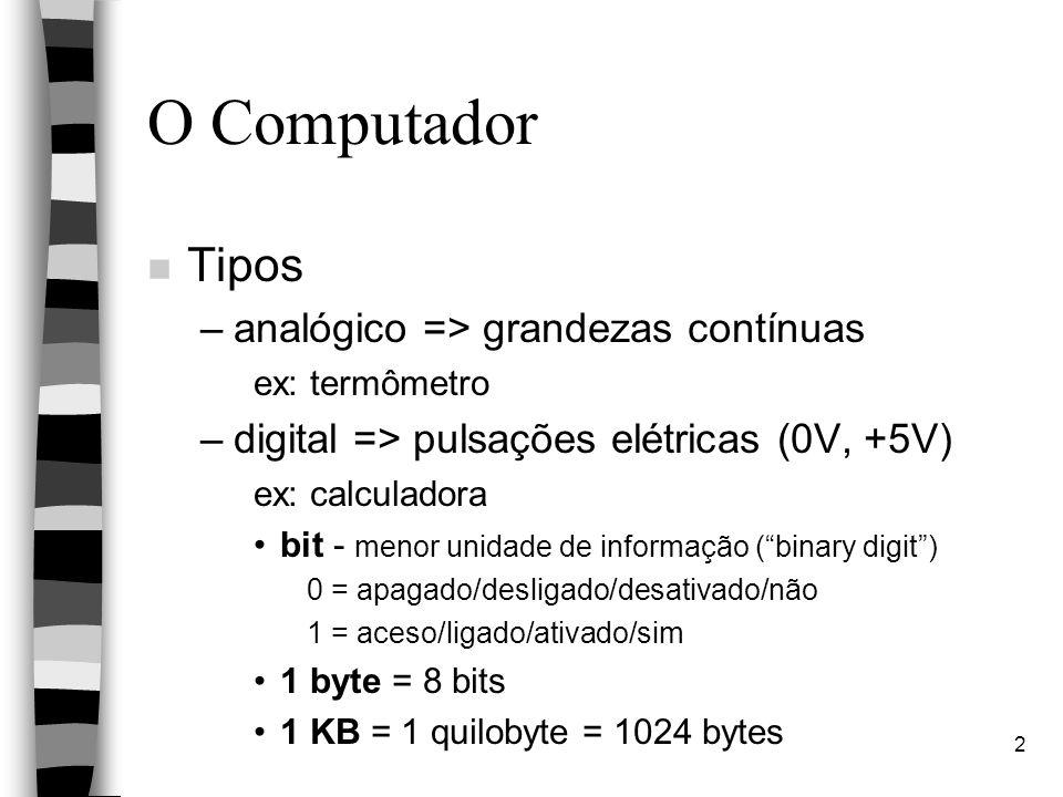 2 O Computador n Tipos –analógico => grandezas contínuas ex: termômetro –digital => pulsações elétricas (0V, +5V) ex: calculadora bit - menor unidade de informação ( binary digit ) 0 = apagado/desligado/desativado/não 1 = aceso/ligado/ativado/sim 1 byte = 8 bits 1 KB = 1 quilobyte = 1024 bytes