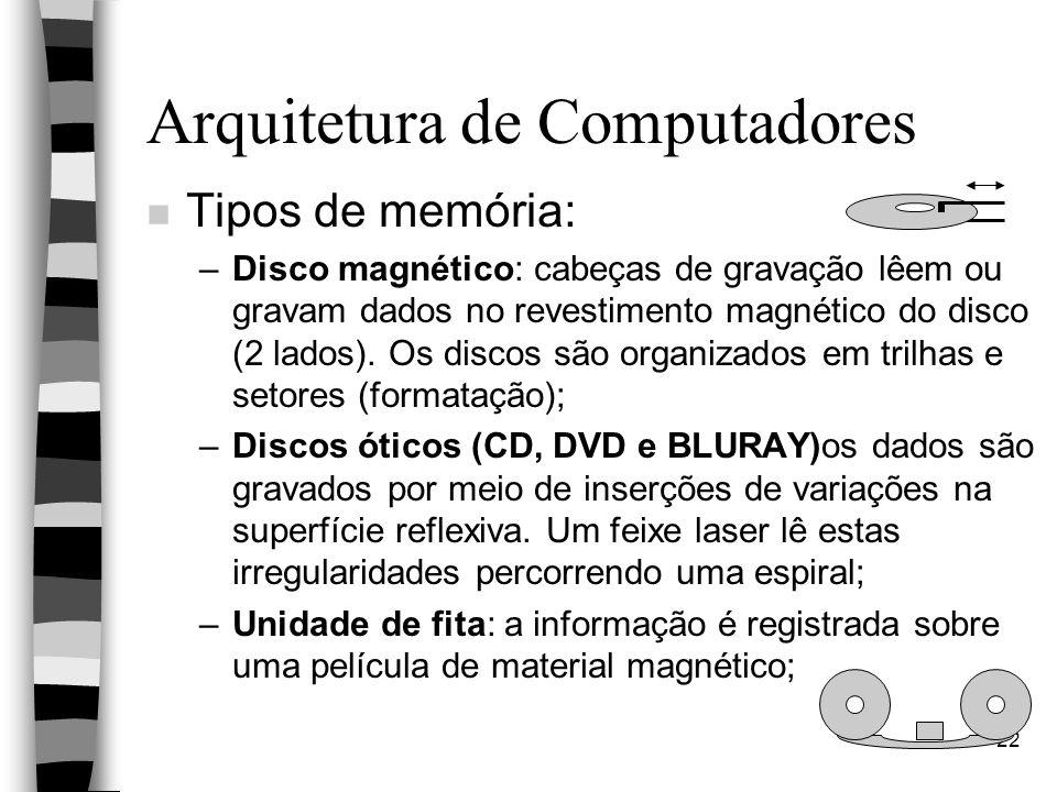 22 Arquitetura de Computadores n Tipos de memória: –Disco magnético: cabeças de gravação lêem ou gravam dados no revestimento magnético do disco (2 lados).