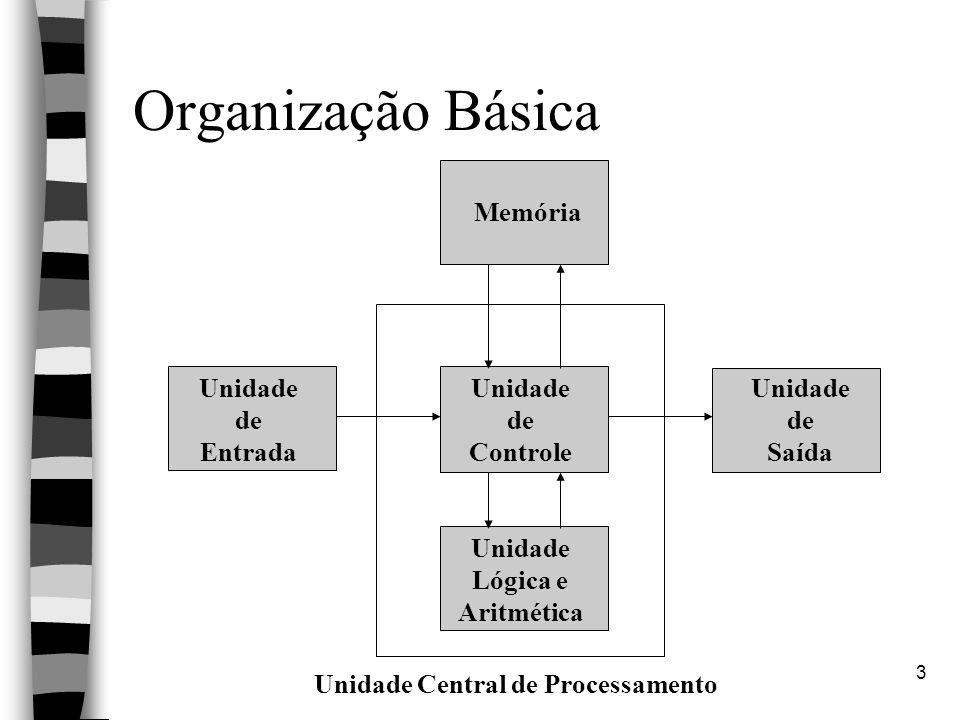 3 Organização Básica Unidade Lógica e Aritmética Unidade de Controle Memória Unidade de Entrada Unidade de Saída Unidade Central de Processamento