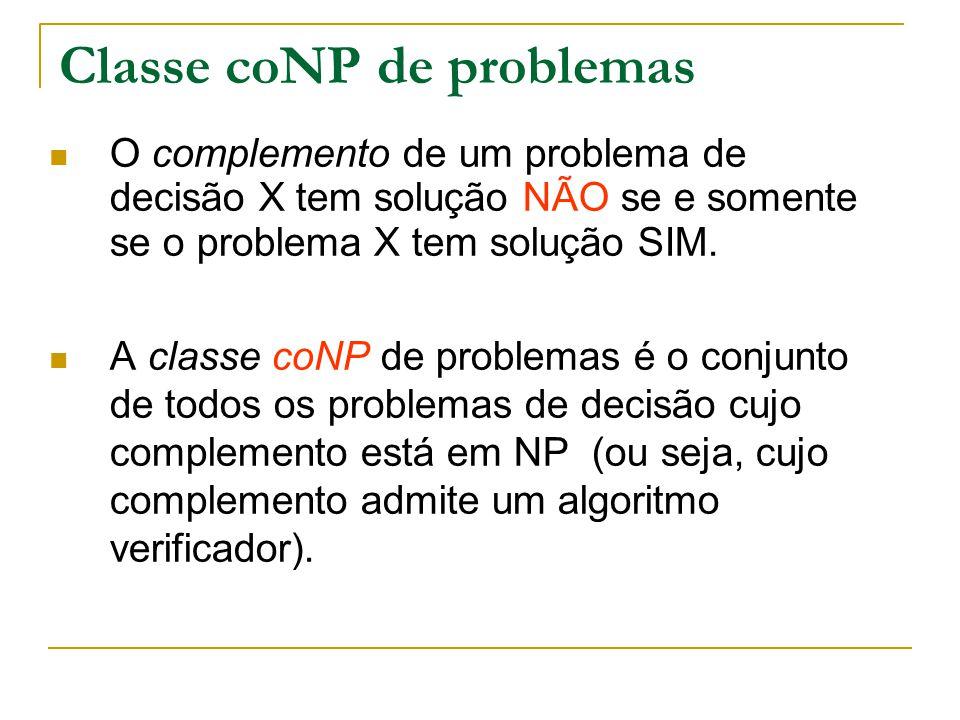 Classe coNP de problemas O complemento de um problema de decisão X tem solução NÃO se e somente se o problema X tem solução SIM. A classe coNP de prob