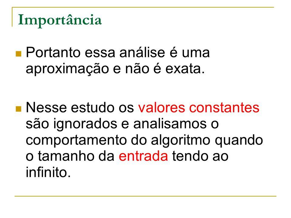 Instâncias de problemas O conceito de instância de um problema corresponde ao de entrada de um algoritmo.