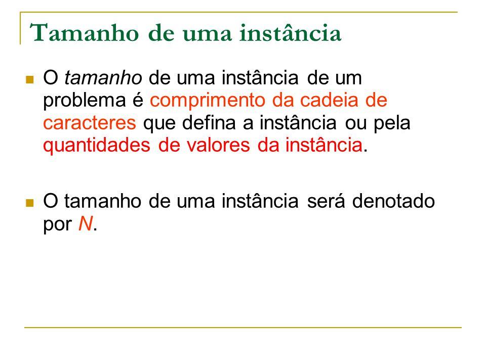 Verificação de soluções Exemplo de problema: Dados números inteiros a, b, c e d, decidir se existe um número inteiro x tal que ax³ + bx² + cx + d = 0 Certificado: número inteiro x.
