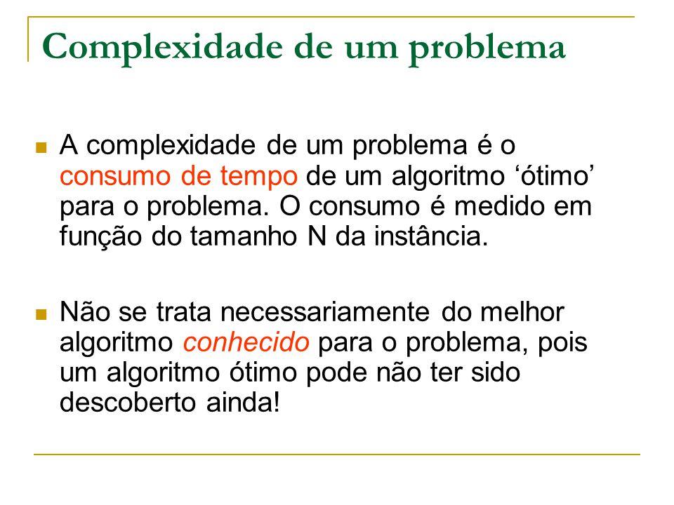Complexidade de um problema A complexidade de um problema é o consumo de tempo de um algoritmo 'ótimo' para o problema. O consumo é medido em função d