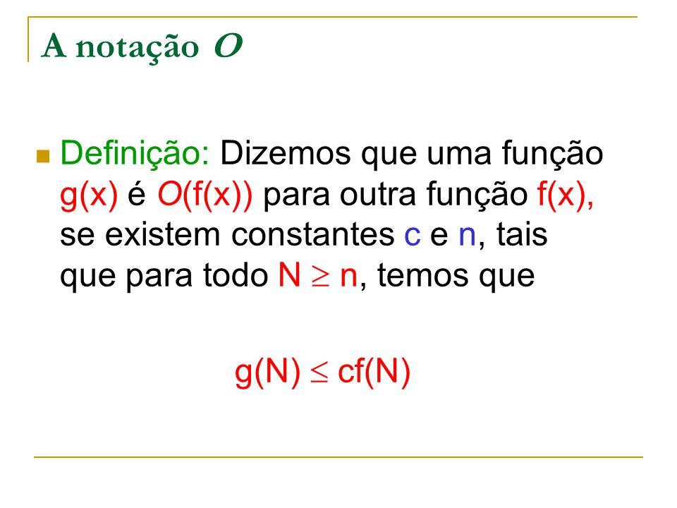 A notação O Definição: Dizemos que uma função g(x) é O(f(x)) para outra função f(x), se existem constantes c e n, tais que para todo N  n, temos que