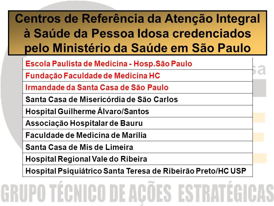 DRS % POP IDOSA% INT PI PI % GASTO MP TOT MP PI % D UTI TOT % D UTI PI 3501 Grande São Paulo 9,2319,80%28,88%6,178,438,17%9,96% 3502 Araçatuba 13,4226,74%33,85%4,364,937,16%10,37% 3503 Araraquara 11,7325,23%33,74%4,245,209,22%11,76% 3504 Baixada Santista 11,3918,61%26,27%5,498,327,64%9,13% 3505 Barretos 12,7330,75%35,23%4,364,967,77%9,15% 3506 Bauru 12,1324,99%29,04%5,156,896,23%6,94% 3507 Campinas 10,2722,42%27,22%4,455,627,74%7,85% 3508 Franca 10,6224,01%32,12%3,864,737,88%8,96% 3509 Marília 13,3828,05%33,66%5,045,607,07%9,51% 3510 Piracicaba 11,0920,60%30,29%4,415,5511,69%15,77% 3511 Presidente Prudente 13,1826,56%35,65%4,505,315,23%7,88% 3512 Registro 10,6823,02%28,16%4,856,803,79%5,69% 3513 Ribeirão Preto 11,2825,04%31,10%5,036,338,12%7,95% 3514 S.João da Boa Vista 12,1427,81%29,83%5,235,363,97%6,80% 3515 S.José do Rio Preto 13,9930,02%37,07%4,805,4910,82%13,74% 3516 Sorocaba 9,7323,91%28,35%4,405,045,53%6,70% 3517 Taubaté 9,4721,97%30,45%4,666,677,82%9,20% Total10,322,60%29,93%5,336,797,84%9,50%