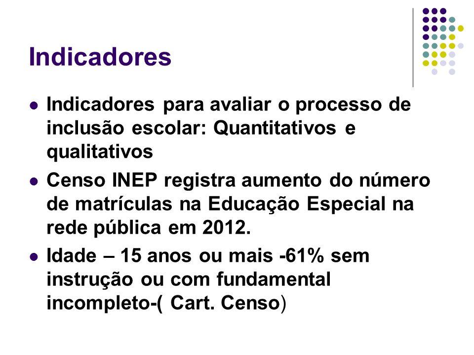 Indicadores Indicadores para avaliar o processo de inclusão escolar: Quantitativos e qualitativos Censo INEP registra aumento do número de matrículas