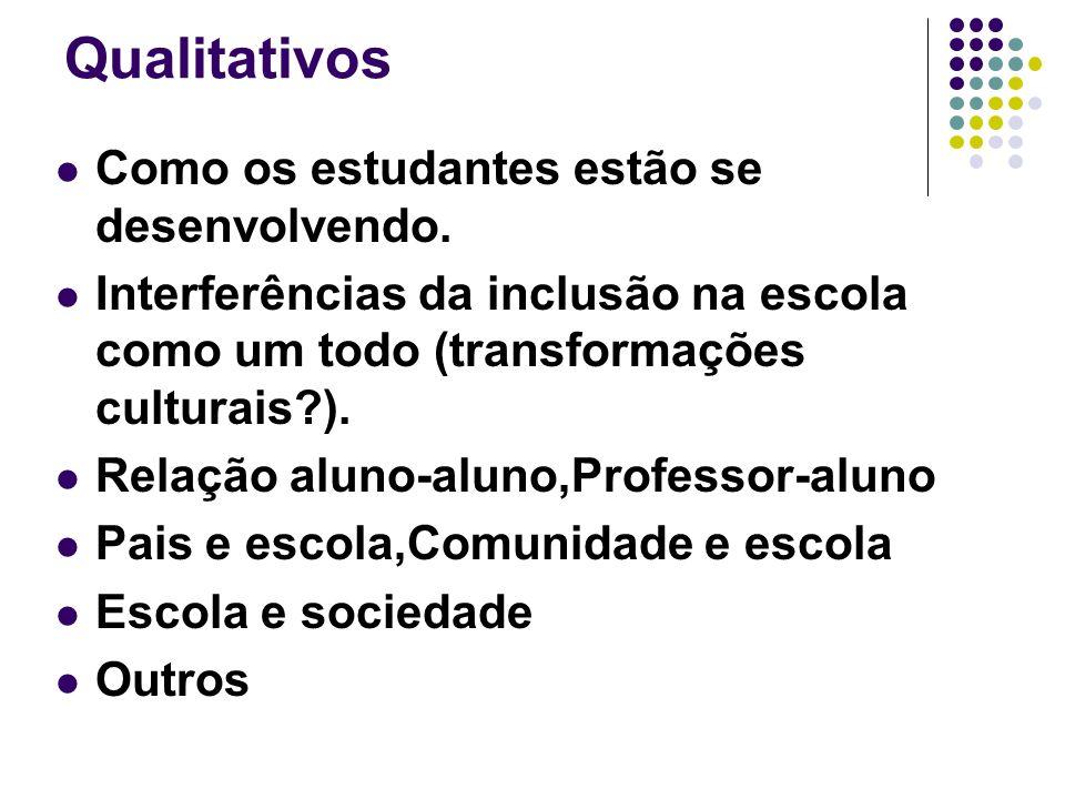 Qualitativos Como os estudantes estão se desenvolvendo. Interferências da inclusão na escola como um todo (transformações culturais?). Relação aluno-a