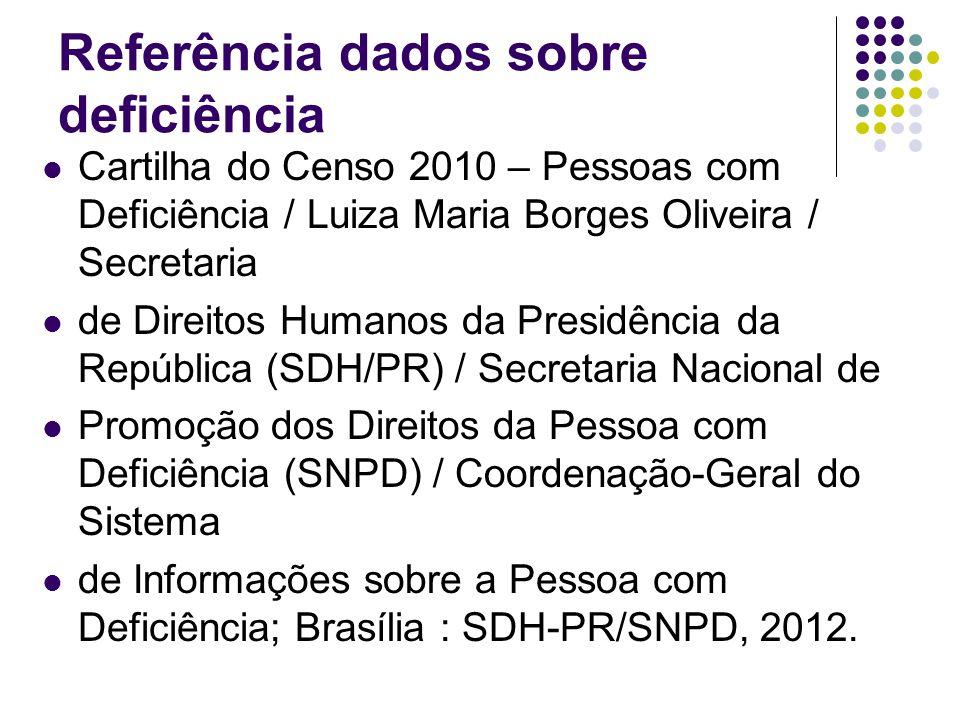 Referência dados sobre deficiência Cartilha do Censo 2010 – Pessoas com Deficiência / Luiza Maria Borges Oliveira / Secretaria de Direitos Humanos da