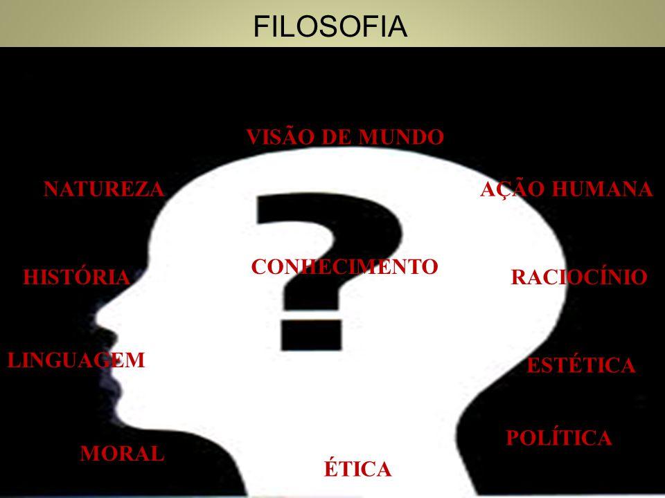 FILOSOFIA RACIONALIDA DE VISÃO DE MUNDO AÇÃO HUMANANATUREZA HISTÓRIA CONHECIMENTO LINGUAGEM MORAL ÉTICA POLÍTICA ESTÉTICA RACIOCÍNIO