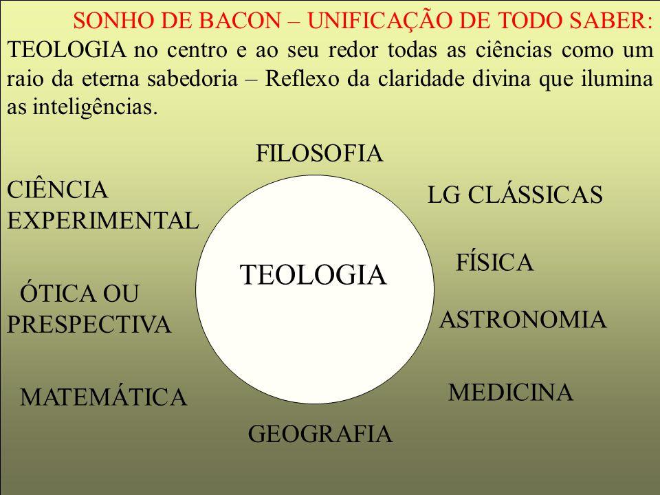 SONHO DE BACON – UNIFICAÇÃO DE TODO SABER: TEOLOGIA no centro e ao seu redor todas as ciências como um raio da eterna sabedoria – Reflexo da claridade