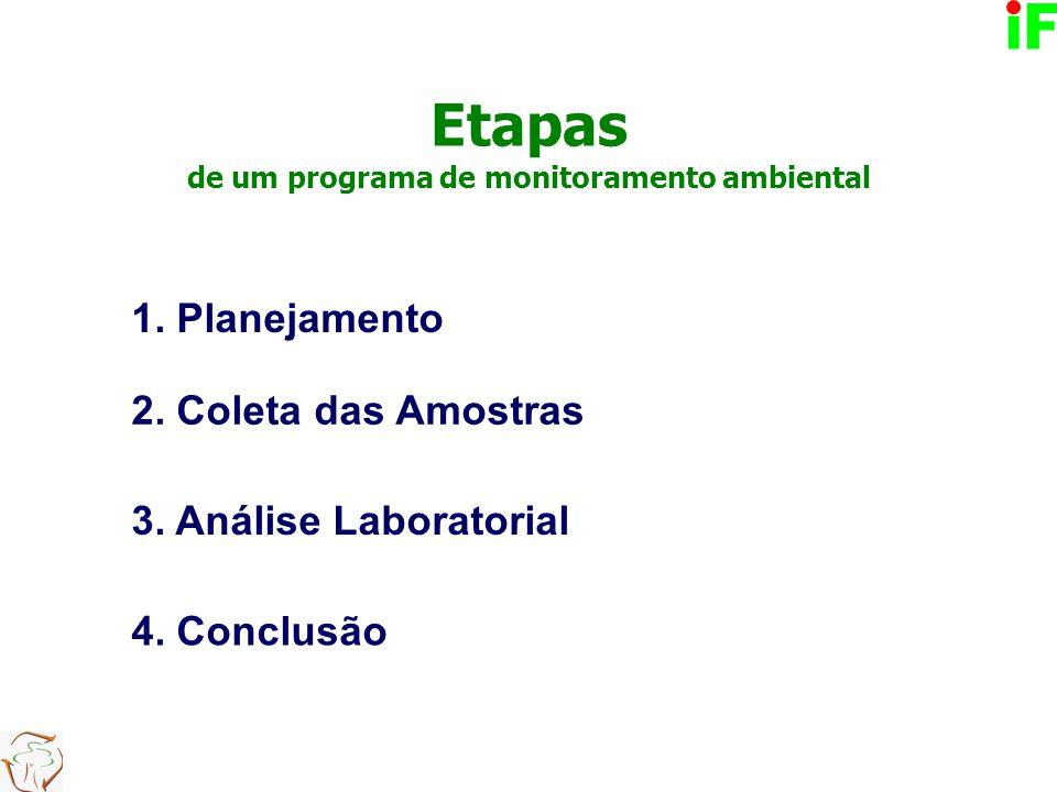 Etapas de um programa de monitoramento ambiental 1. Planejamento 2. Coleta das Amostras 3. Análise Laboratorial 4. Conclusão