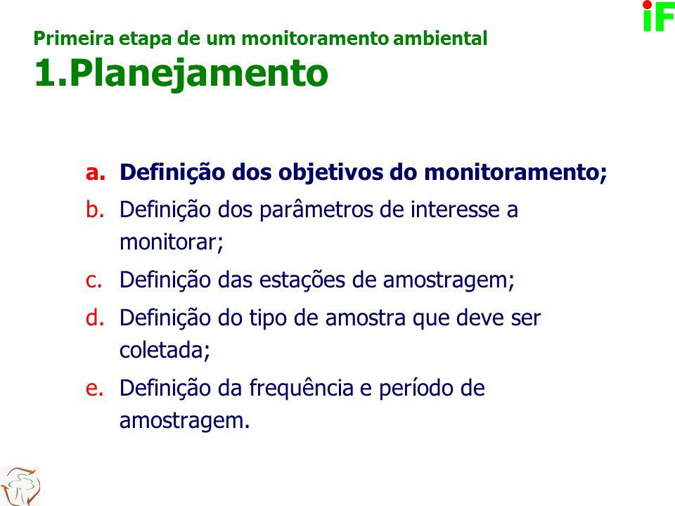 Primeira etapa de um monitoramento ambiental 1.Planejamento a.Definição dos objetivos do monitoramento; b.Definição dos parâmetros de interesse a moni