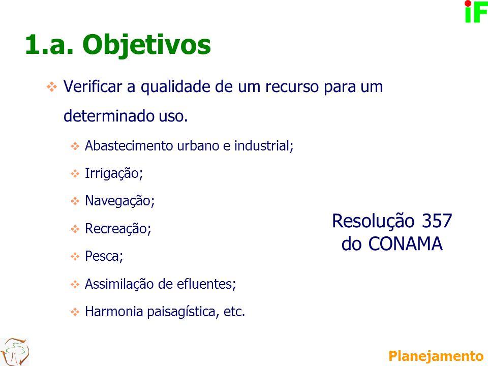 1.a. Objetivos  Verificar a qualidade de um recurso para um determinado uso.  Abastecimento urbano e industrial;  Irrigação;  Navegação;  Recreaç