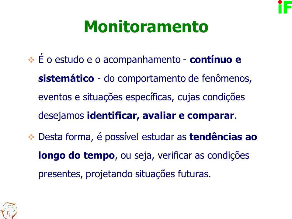 Monitoramento  É o estudo e o acompanhamento - contínuo e sistemático - do comportamento de fenômenos, eventos e situações específicas, cujas condiçõ