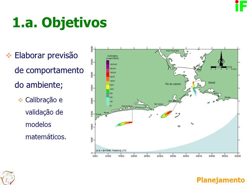 1.a. Objetivos  Elaborar previsão de comportamento do ambiente;  Calibração e validação de modelos matemáticos. Planejamento