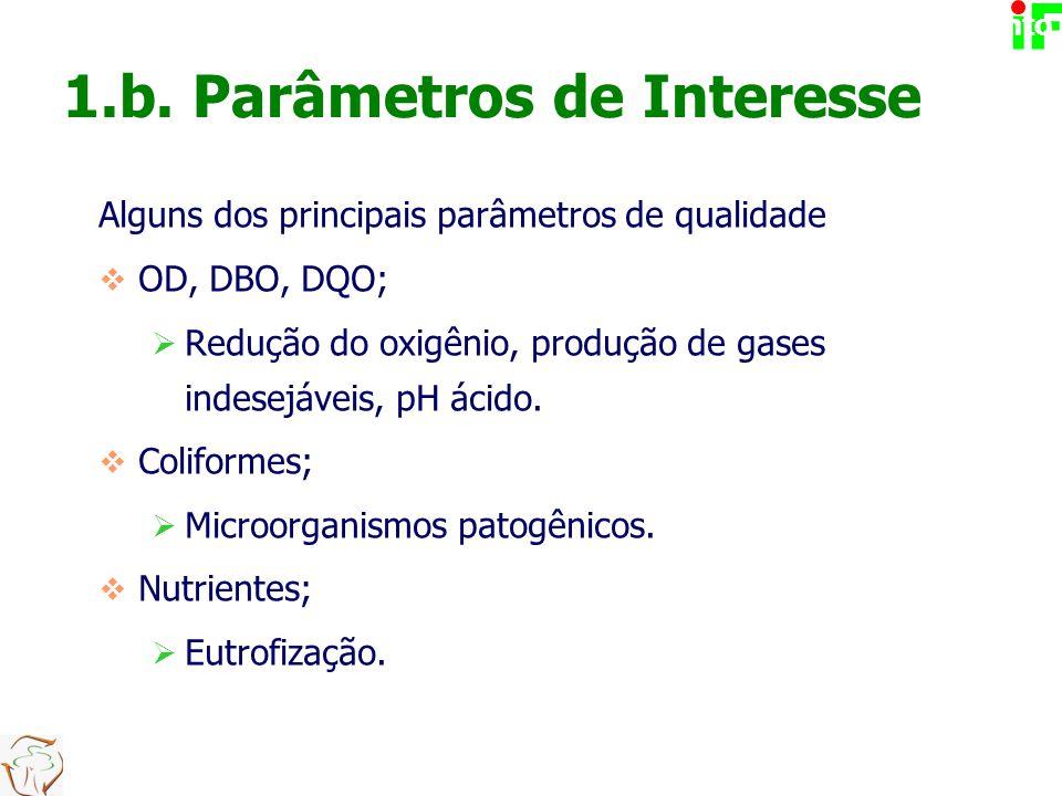 1.b. Parâmetros de Interesse Alguns dos principais parâmetros de qualidade  OD, DBO, DQO;  Redução do oxigênio, produção de gases indesejáveis, pH á