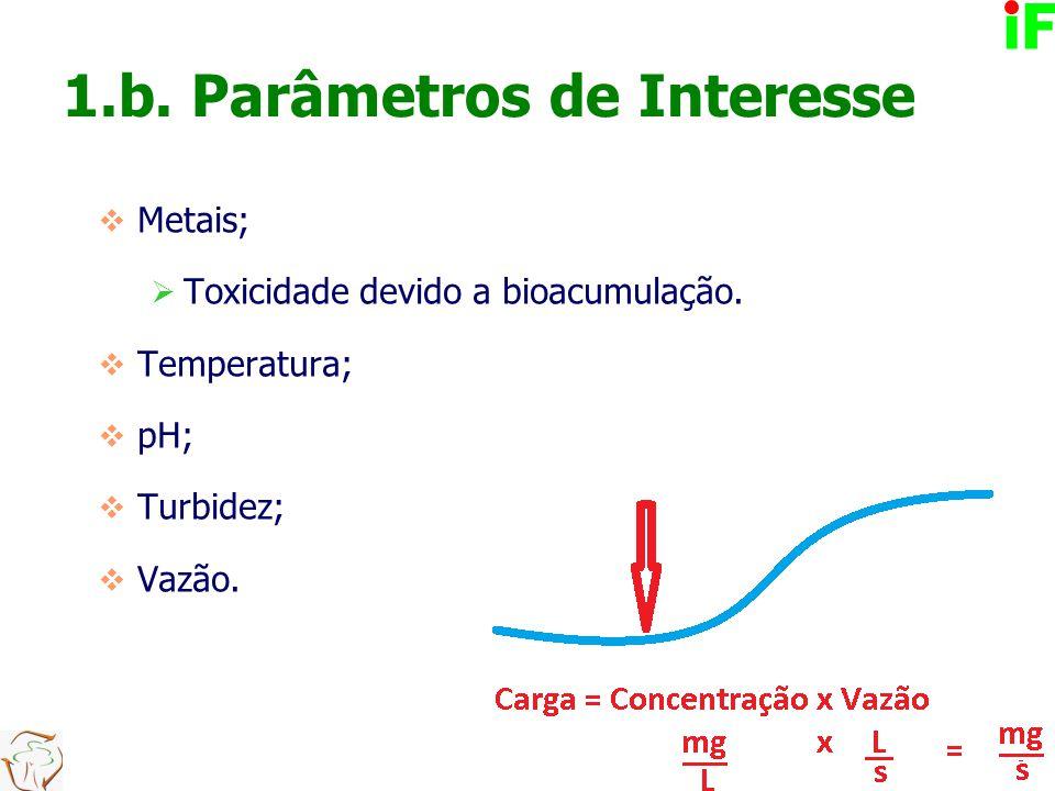 1.b. Parâmetros de Interesse  Metais;  Toxicidade devido a bioacumulação.  Temperatura;  pH;  Turbidez;  Vazão. Planejamento