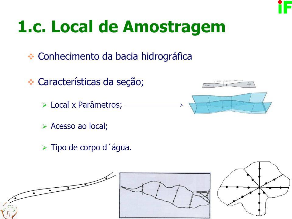 1.c. Local de Amostragem  Conhecimento da bacia hidrográfica  Características da seção;  Local x Parâmetros;  Acesso ao local;  Tipo de corpo d´á
