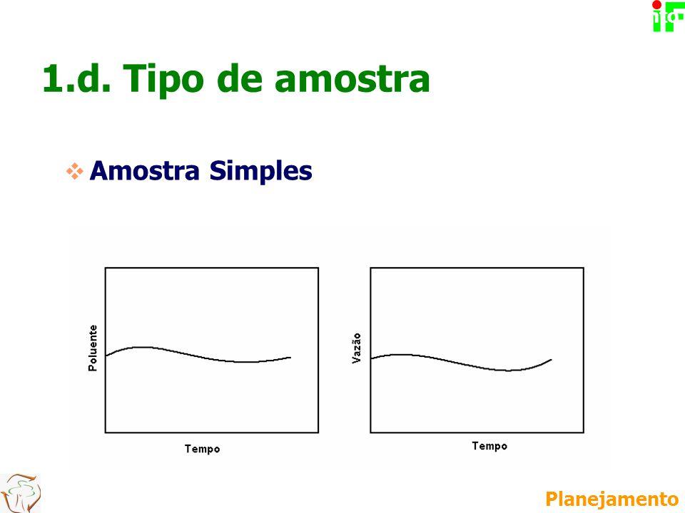  Amostra Simples 1.d. Tipo de amostra Planejamento
