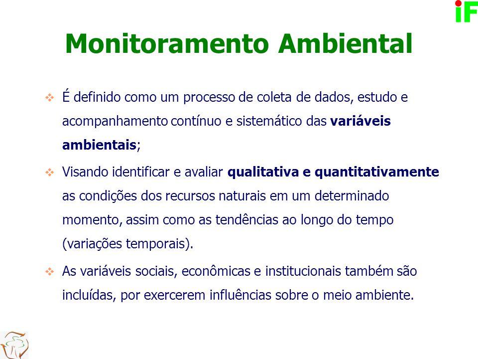 Monitoramento Ambiental  É definido como um processo de coleta de dados, estudo e acompanhamento contínuo e sistemático das variáveis ambientais;  V