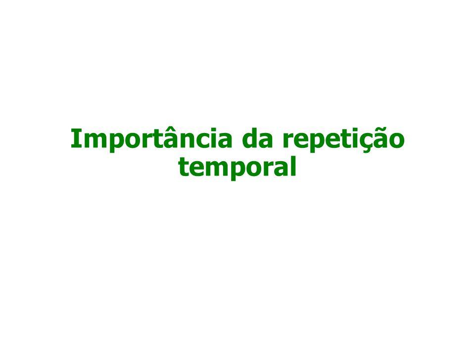 Importância da repetição temporal