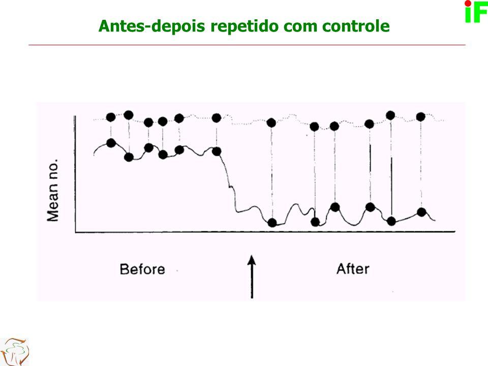 Antes-depois repetido com controle 35