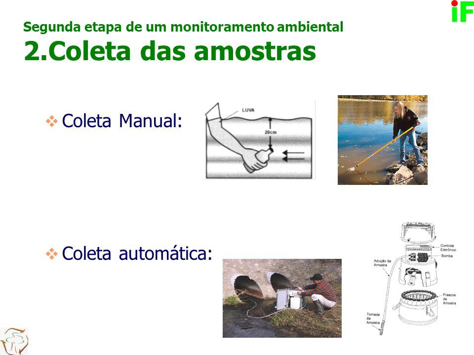 Segunda etapa de um monitoramento ambiental 2.Coleta das amostras  Coleta Manual:  Coleta automática: