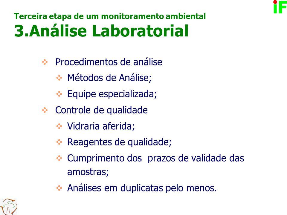 Terceira etapa de um monitoramento ambiental 3.Análise Laboratorial  Procedimentos de análise  Métodos de Análise;  Equipe especializada;  Control