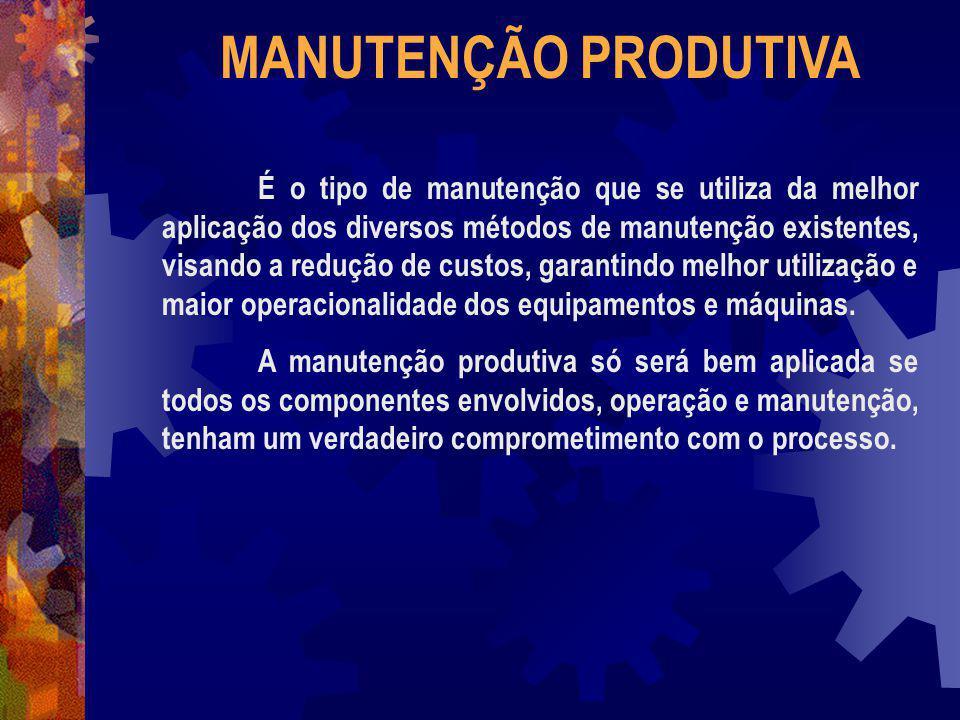 MANUTENÇÃO PRODUTIVA É o tipo de manutenção que se utiliza da melhor aplicação dos diversos métodos de manutenção existentes, visando a redução de cus