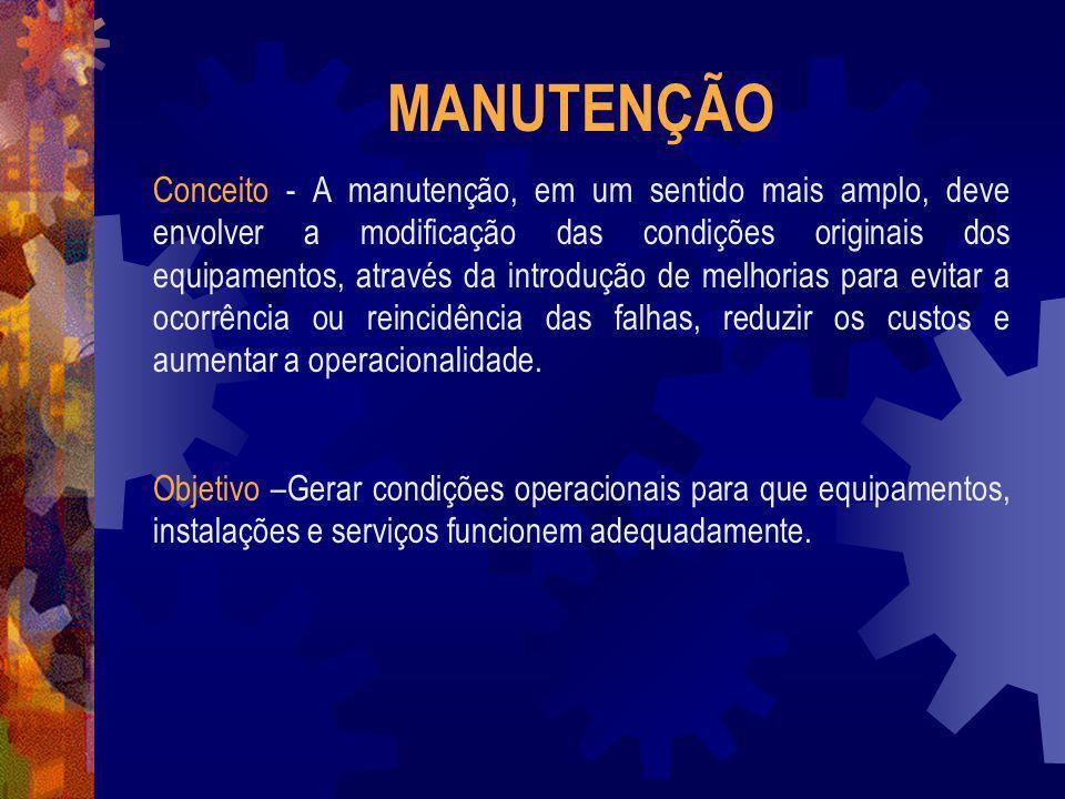 MANUTENÇÃO Conceito - A manutenção, em um sentido mais amplo, deve envolver a modificação das condições originais dos equipamentos, através da introdu