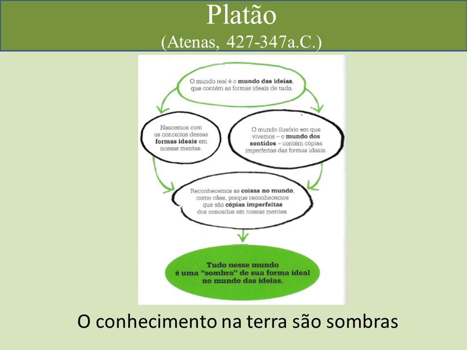 Platão (Atenas, 427-347a.C.) O conhecimento na terra são sombras