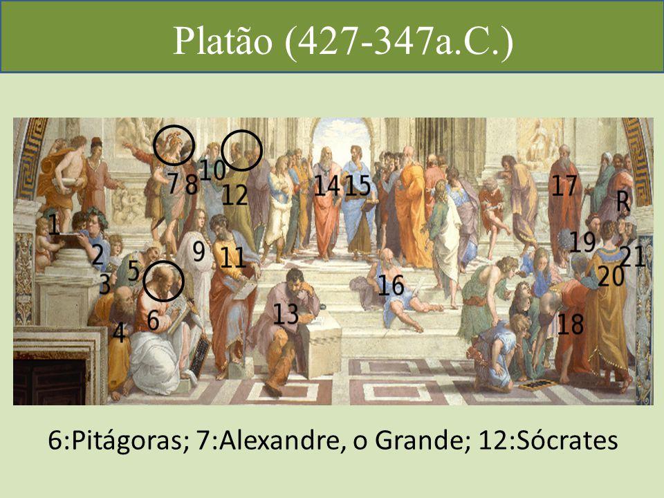 Platão (427-347a.C.) 6:Pitágoras; 7:Alexandre, o Grande; 12:Sócrates