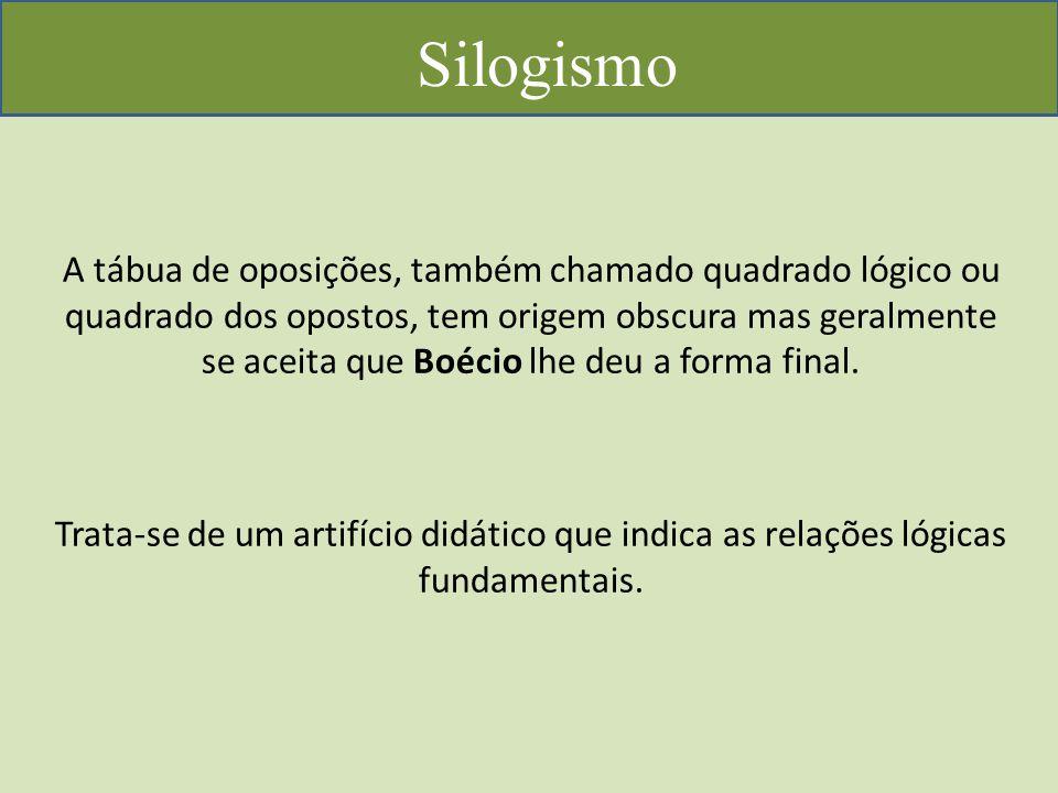Silogismo A tábua de oposições, também chamado quadrado lógico ou quadrado dos opostos, tem origem obscura mas geralmente se aceita que Boécio lhe deu a forma final.