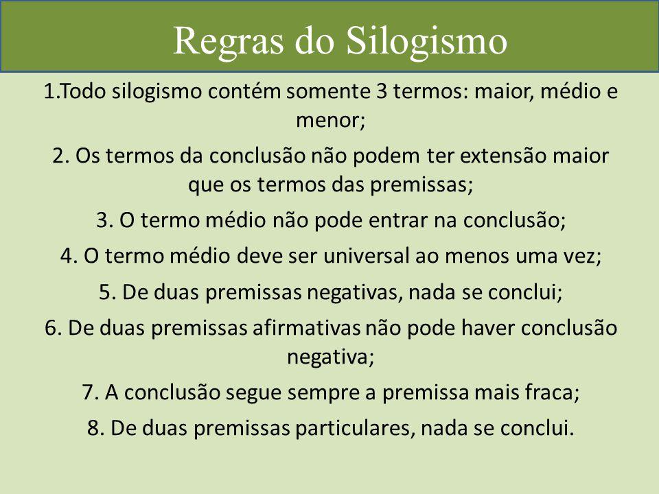 Regras do Silogismo 1.Todo silogismo contém somente 3 termos: maior, médio e menor; 2.