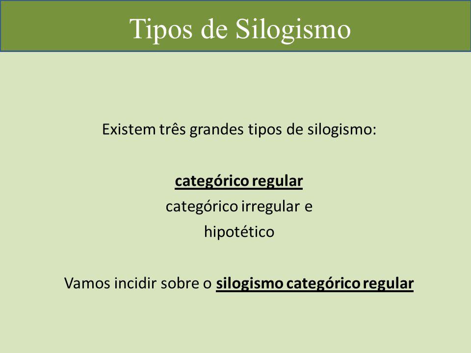 Tipos de Silogismo Existem três grandes tipos de silogismo: categórico regular categórico irregular e hipotético Vamos incidir sobre o silogismo categórico regular