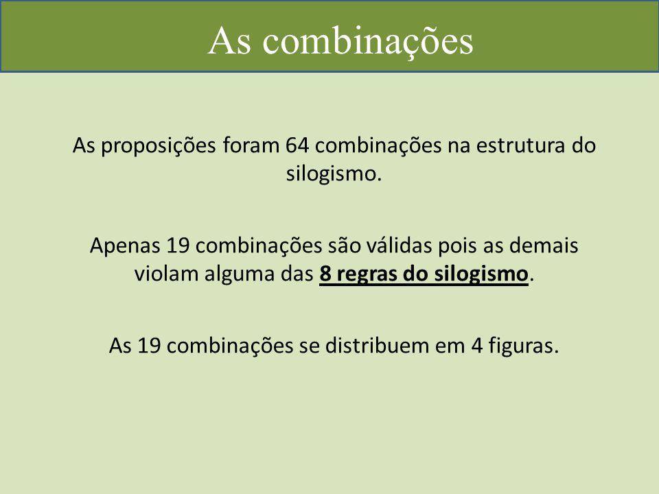 As combinações As proposições foram 64 combinações na estrutura do silogismo.