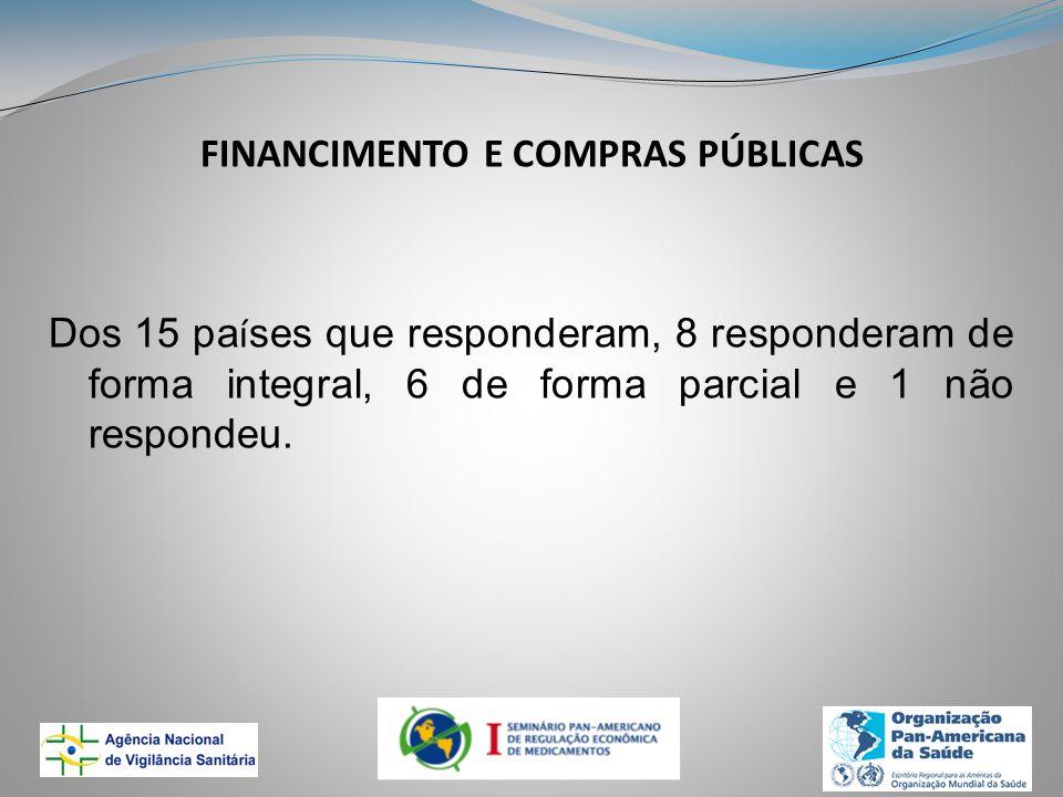 FINANCIMENTO E COMPRAS PÚBLICAS Dos 15 pa í ses que responderam, 8 responderam de forma integral, 6 de forma parcial e 1 não respondeu.