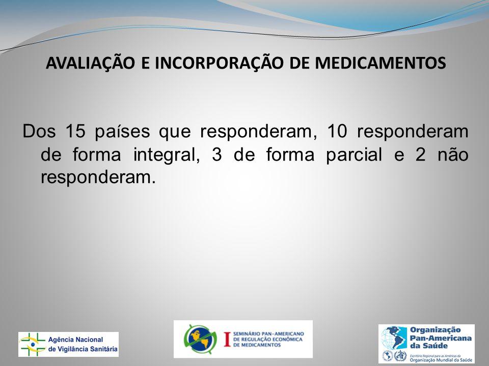 AVALIAÇÃO E INCORPORAÇÃO DE MEDICAMENTOS Dos 15 pa í ses que responderam, 10 responderam de forma integral, 3 de forma parcial e 2 não responderam.