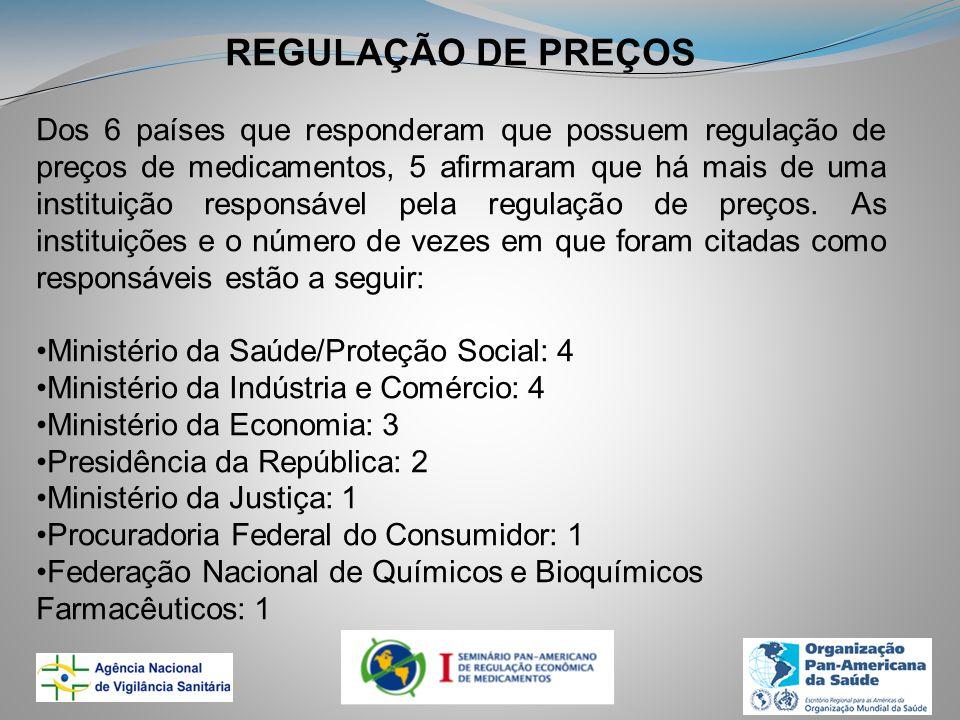 REGULAÇÃO DE PREÇOS Dos 6 países que responderam que possuem regulação de preços de medicamentos, 5 afirmaram que há mais de uma instituição responsável pela regulação de preços.