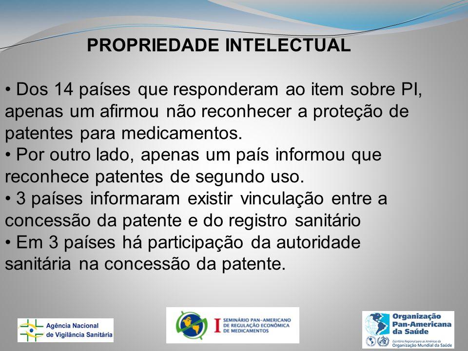 PROPRIEDADE INTELECTUAL Dos 14 países que responderam ao item sobre PI, apenas um afirmou não reconhecer a proteção de patentes para medicamentos.