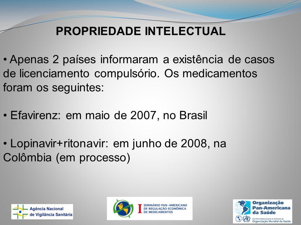 PROPRIEDADE INTELECTUAL Apenas 2 países informaram a existência de casos de licenciamento compulsório.