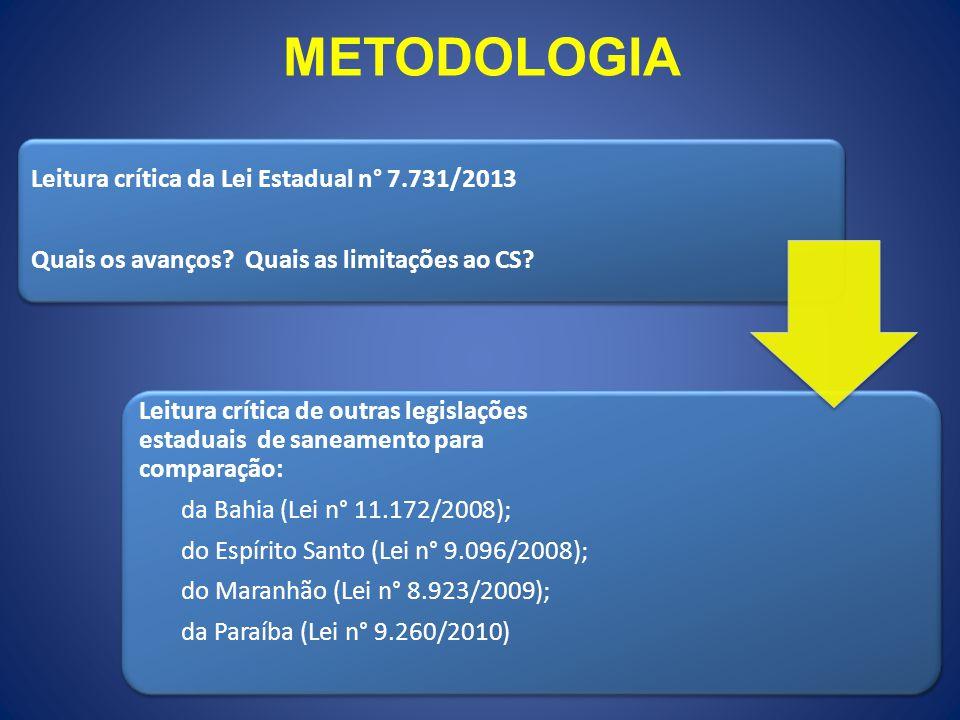 METODOLOGIA Leitura crítica da Lei Estadual n° 7.731/2013 Quais os avanços.