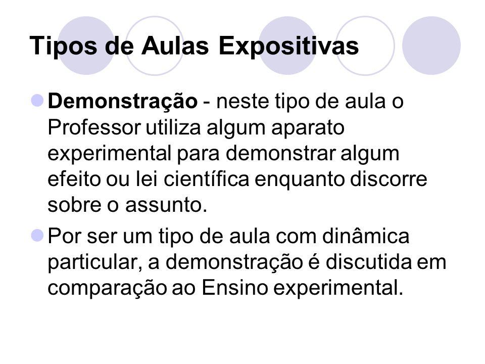 Tipos de Aulas Expositivas Demonstração - neste tipo de aula o Professor utiliza algum aparato experimental para demonstrar algum efeito ou lei científica enquanto discorre sobre o assunto.