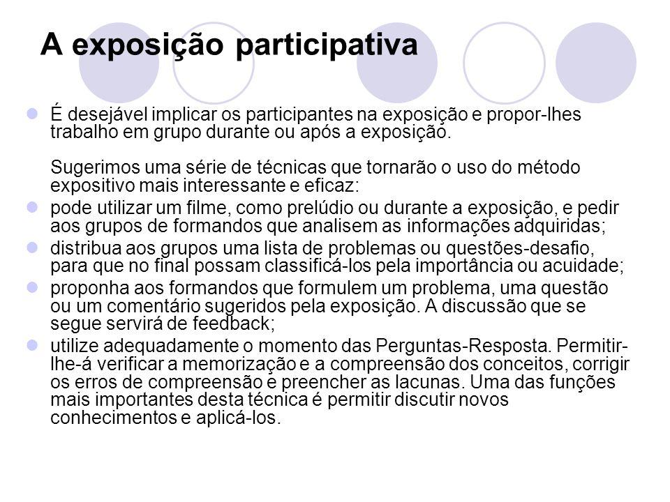A exposição participativa É desejável implicar os participantes na exposição e propor-lhes trabalho em grupo durante ou após a exposição. Sugerimos um