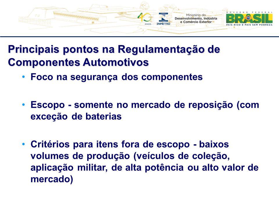 Principais pontos na Regulamentação de Componentes Automotivos Foco na segurança dos componentes Escopo - somente no mercado de reposição (com exceção
