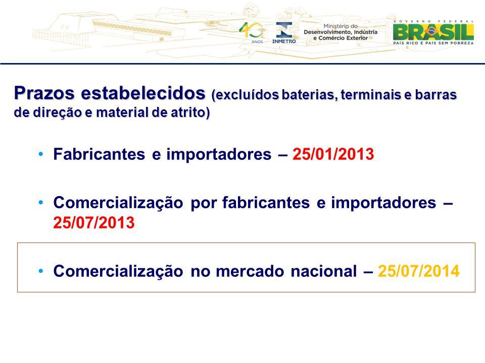 Prazos estabelecidos (excluídos baterias, terminais e barras de direção e material de atrito) Fabricantes e importadores – 25/01/2013 Comercialização