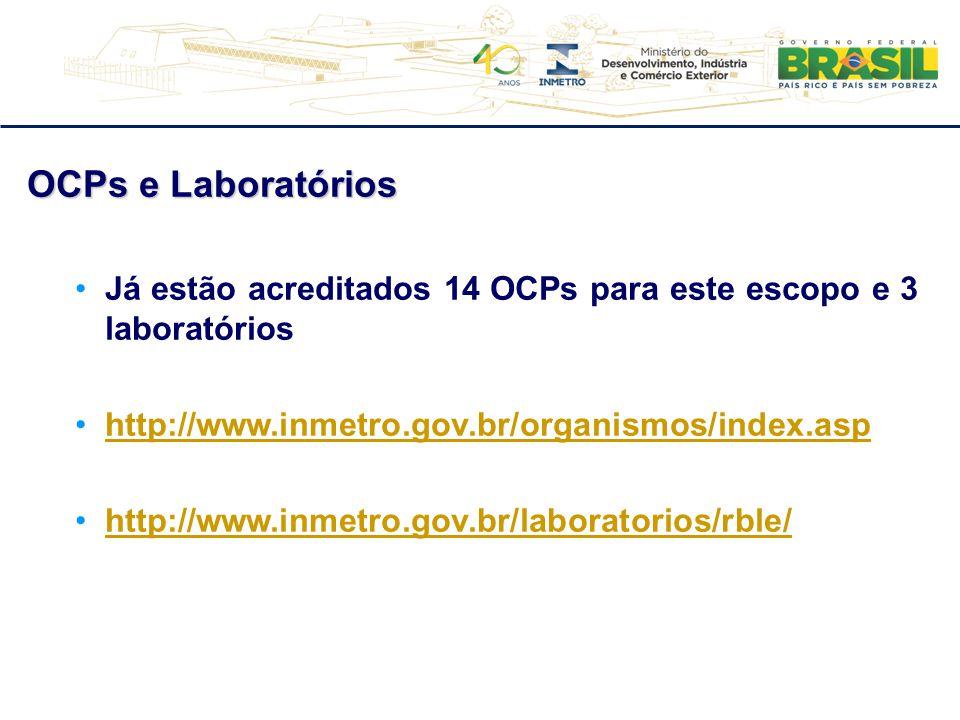 OCPs e Laboratórios Já estão acreditados 14 OCPs para este escopo e 3 laboratórios http://www.inmetro.gov.br/organismos/index.asp http://www.inmetro.g